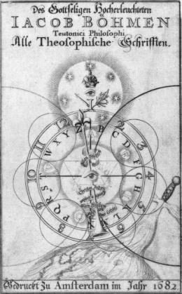 Jakob Böhme - Theosophy Wiki