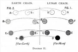 Lunar Chain.jpg